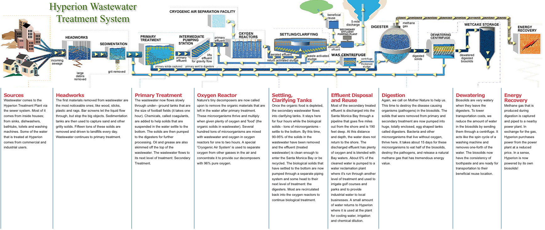 wastewater-treatment-system