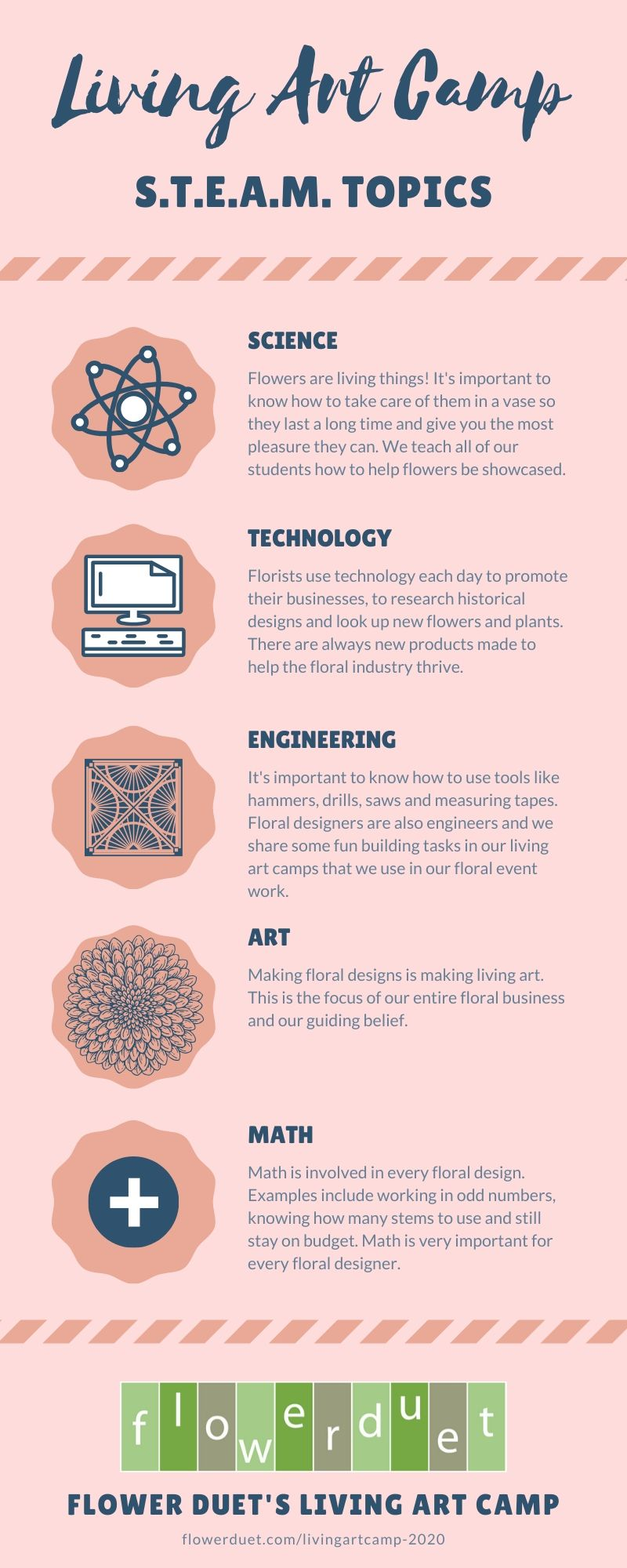 Living Art Camp Infographic