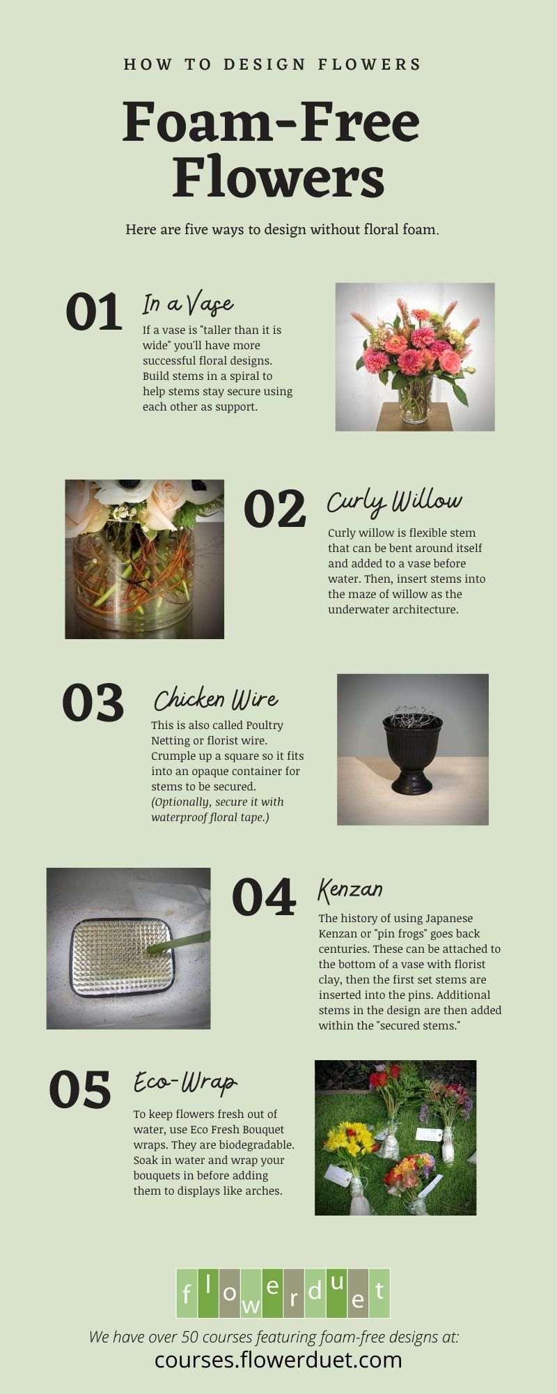 Eco-Friendly Floral Design Infographic